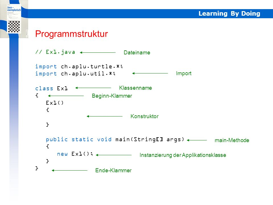 Programmstruktur Learning By Doing // Ex1.java