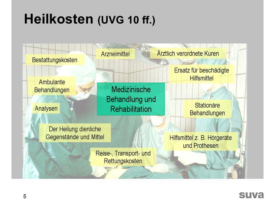 Heilkosten (UVG 10 ff.)