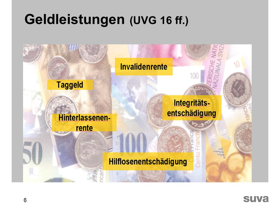 Geldleistungen (UVG 16 ff.)