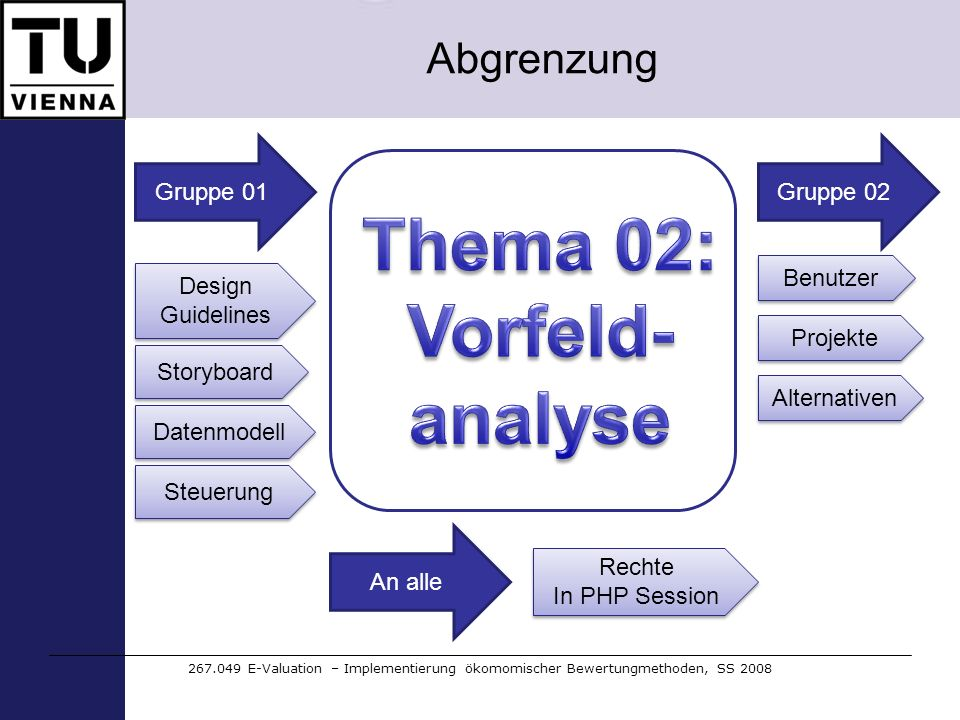 Thema 02: Vorfeld-analyse