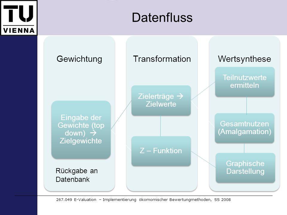 Datenfluss Rückgabe an Datenbank
