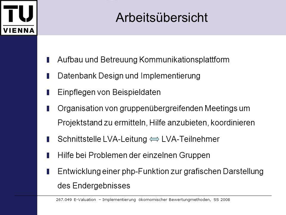 Arbeitsübersicht Aufbau und Betreuung Kommunikationsplattform