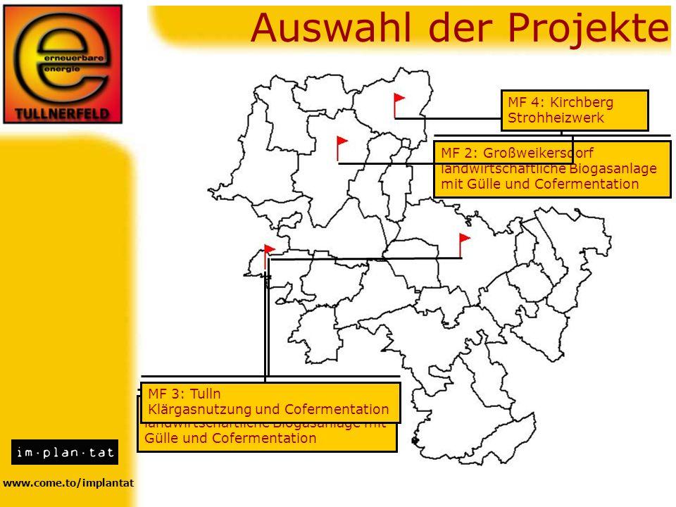 Auswahl der Projekte MF 4: Kirchberg Strohheizwerk