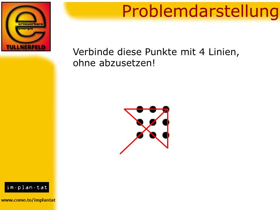 Problemdarstellung Verbinde diese Punkte mit 4 Linien,