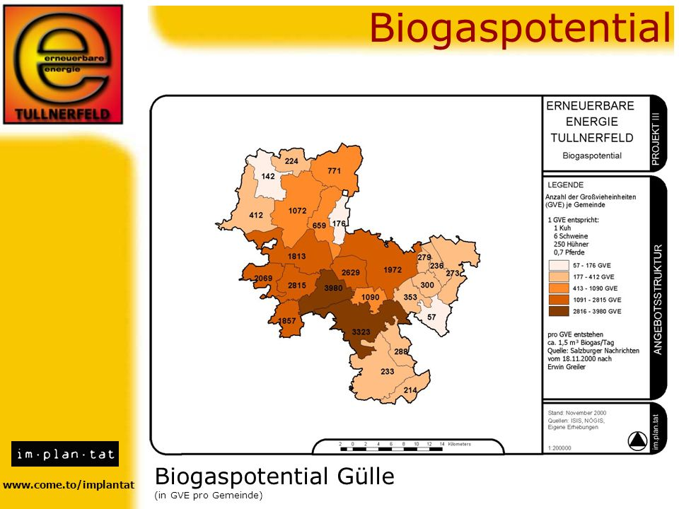 Biogaspotential Biogaspotential Gülle www.come.to/implantat
