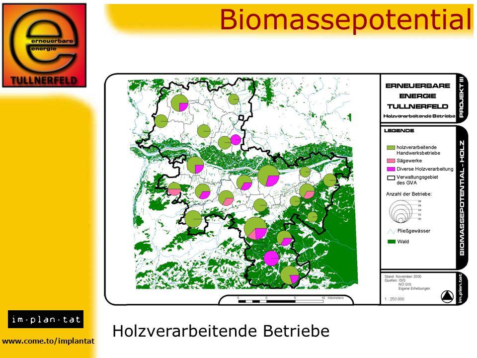 Biomassepotential Holzverarbeitende Betriebe www.come.to/implantat