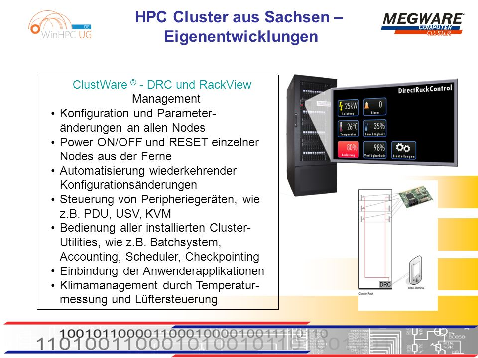 ClustWare ® - DRC und RackView Management