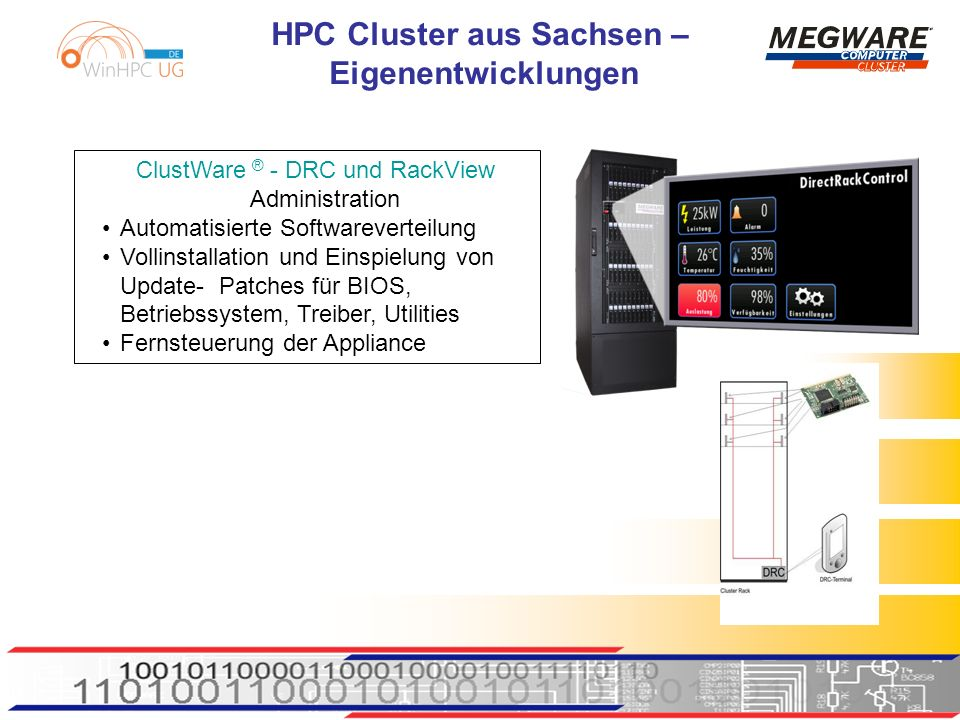 ClustWare ® - DRC und RackView Administration