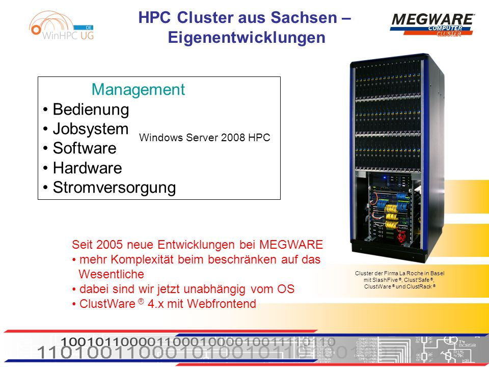 Management Bedienung Jobsystem Software Hardware Stromversorgung