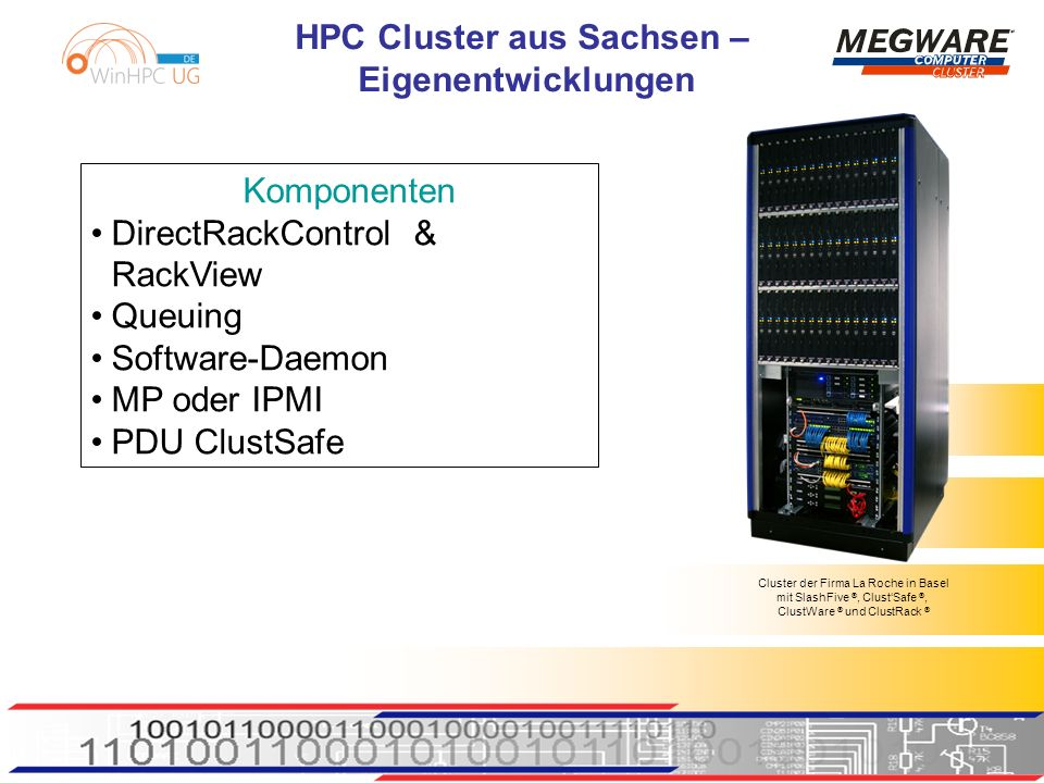 DirectRackControl & RackView Queuing Software-Daemon MP oder IPMI