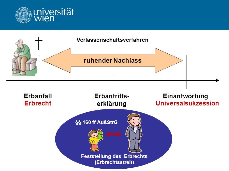 Erbantritts-erklärung Einantwortung Erbrecht Universalsukzession