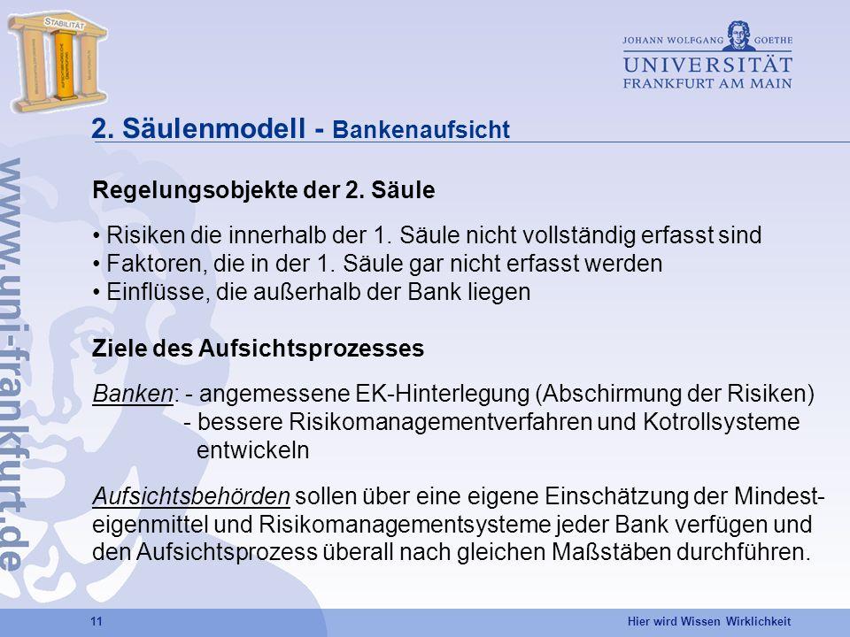 2. Säulenmodell - Bankenaufsicht