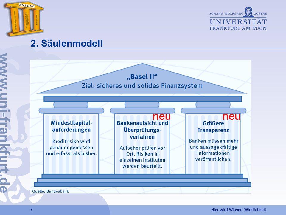 2. Säulenmodell neu neu