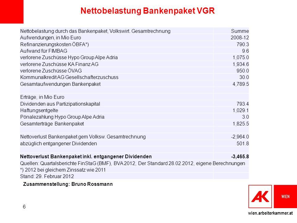 Nettobelastung Bankenpaket VGR