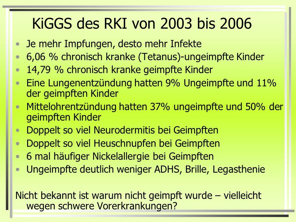 KiGGS des RKI von 2003 bis 2006 Je mehr Impfungen, desto mehr Infekte