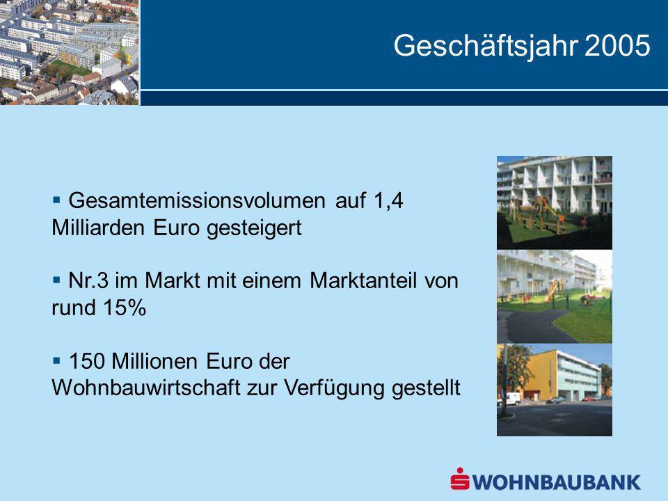Geschäftsjahr 2005 Gesamtemissionsvolumen auf 1,4 Milliarden Euro gesteigert. Nr.3 im Markt mit einem Marktanteil von rund 15%