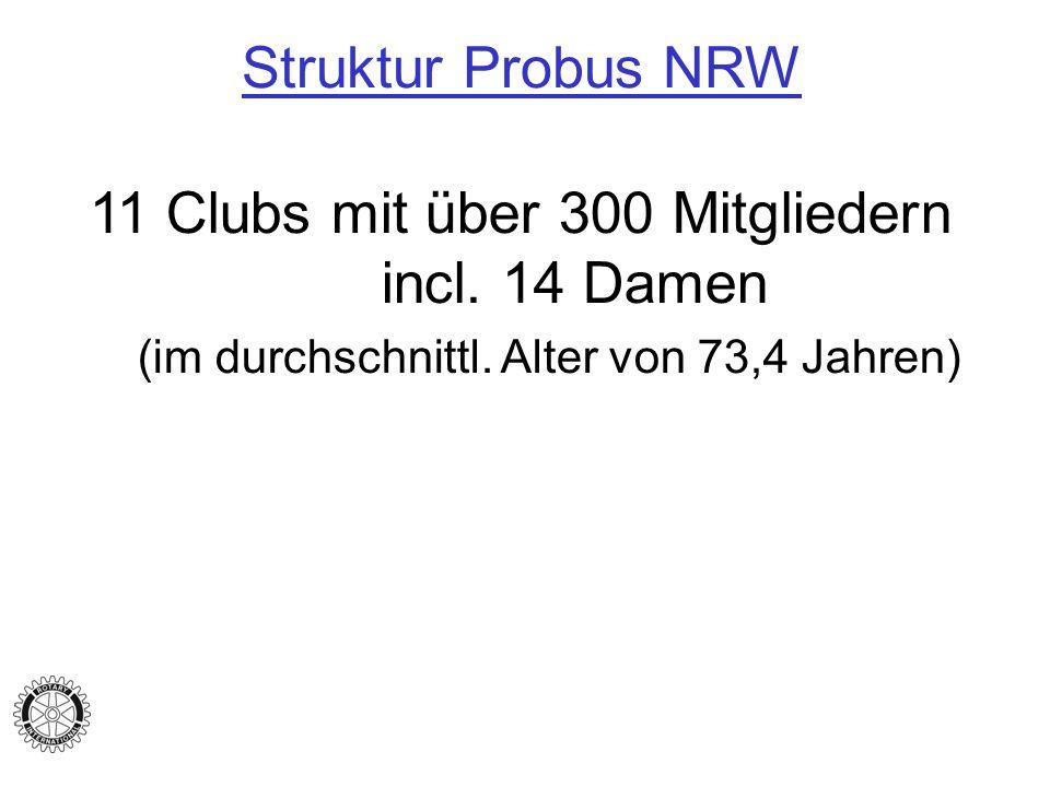 Struktur Probus NRW 11 Clubs mit über 300 Mitgliedern incl.