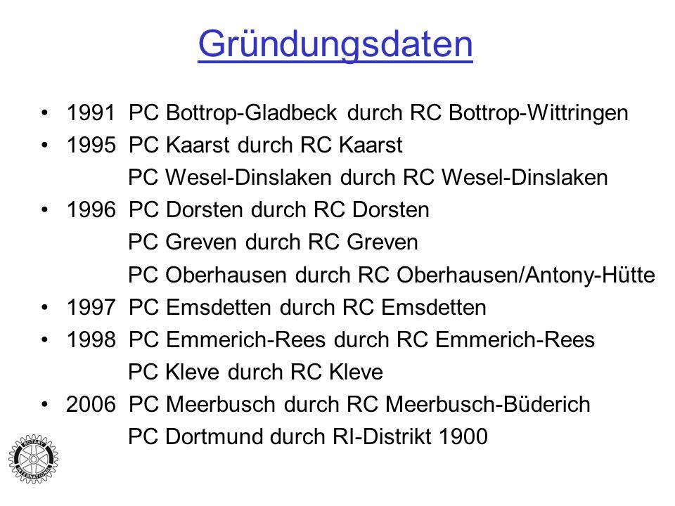 Gründungsdaten 1991 PC Bottrop-Gladbeck durch RC Bottrop-Wittringen