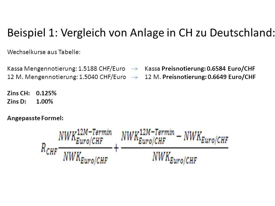 Beispiel 1: Vergleich von Anlage in CH zu Deutschland: