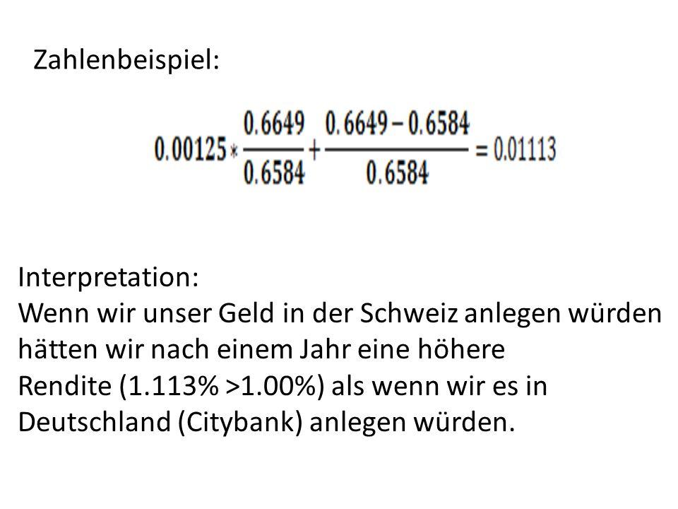 Zahlenbeispiel: Interpretation: Wenn wir unser Geld in der Schweiz anlegen würden hätten wir nach einem Jahr eine höhere.