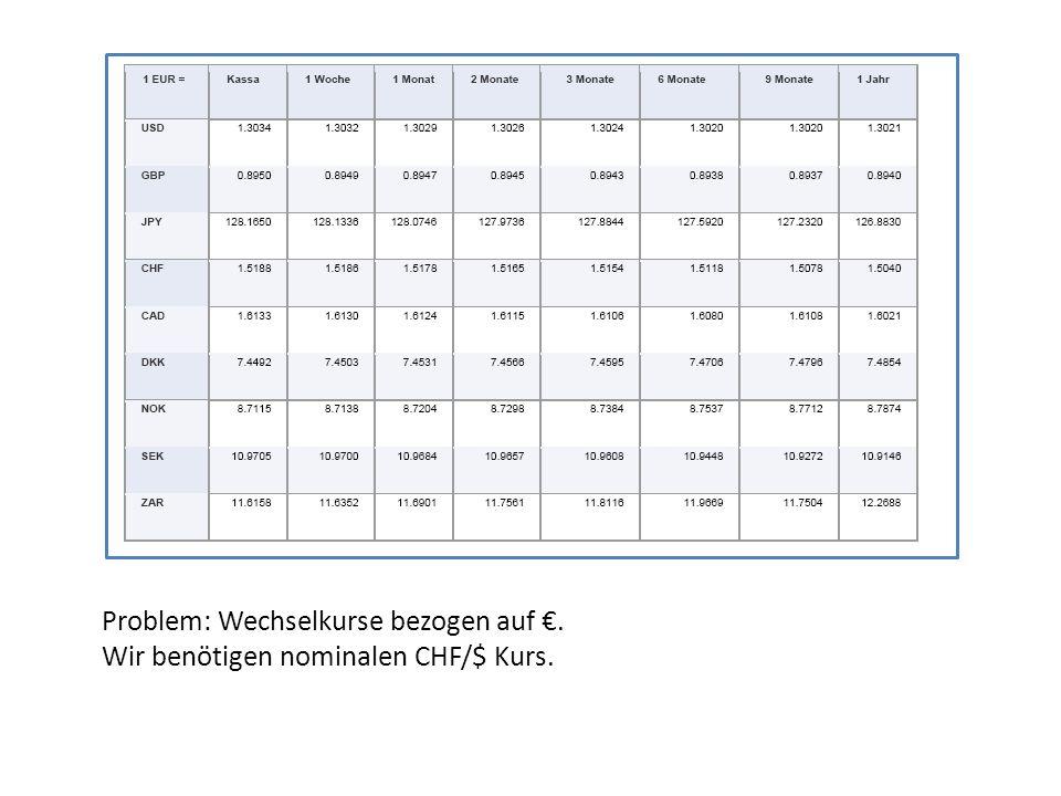 Problem: Wechselkurse bezogen auf €.