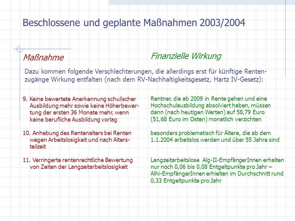 Beschlossene und geplante Maßnahmen 2003/2004