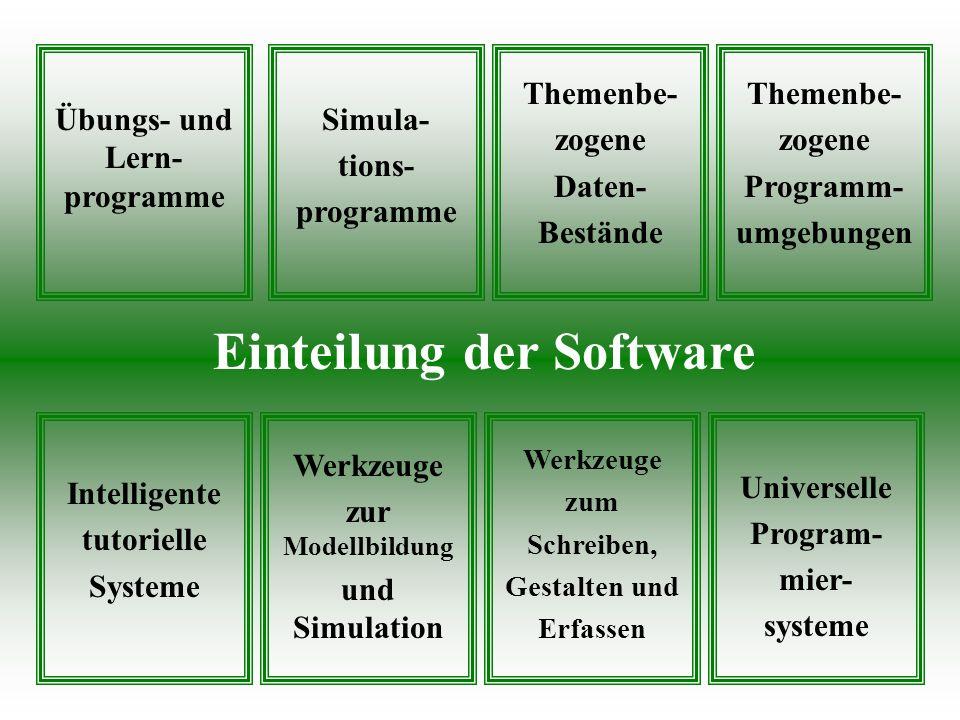 Übungs- und Lern- programme Einteilung der Software