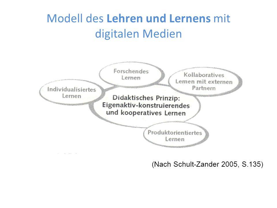 Modell des Lehren und Lernens mit digitalen Medien