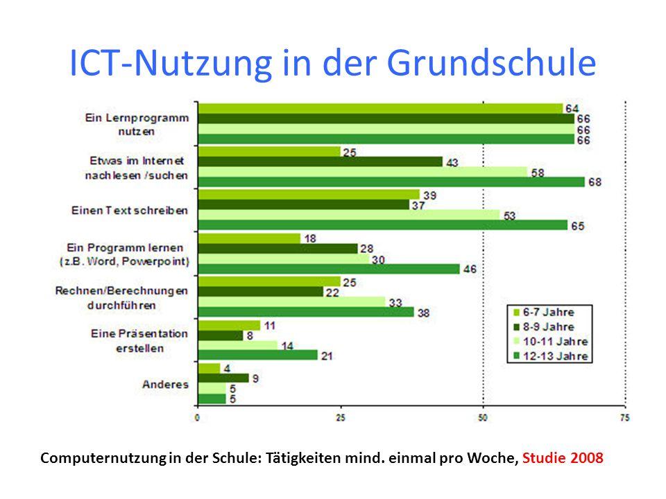 ICT-Nutzung in der Grundschule