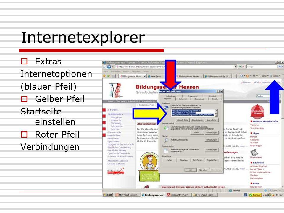 Internetexplorer Extras Internetoptionen (blauer Pfeil) Gelber Pfeil