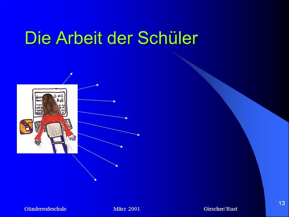 Die Arbeit der Schüler Günderrodeschule März 2001 Girscher/ Rust.