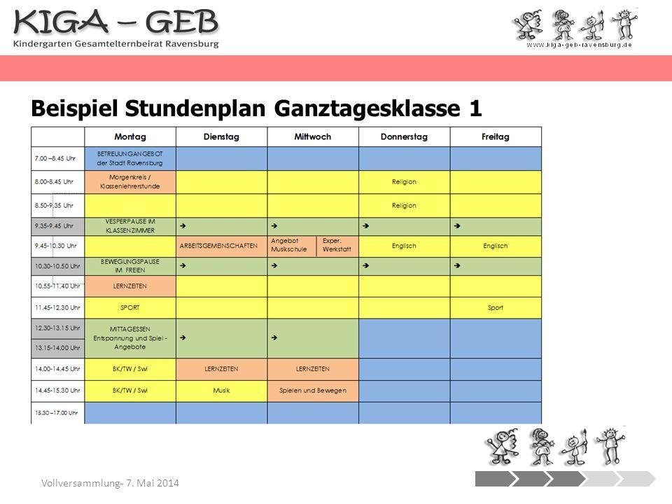 Beispiel Stundenplan Ganztagesklasse 1