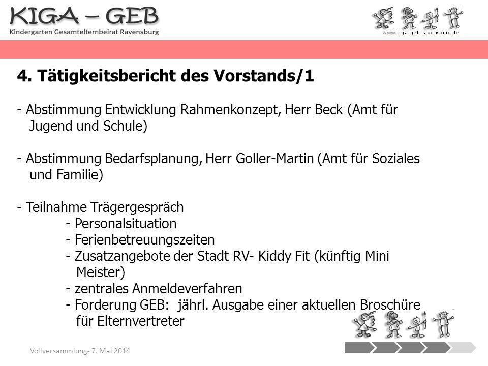4. Tätigkeitsbericht des Vorstands/1