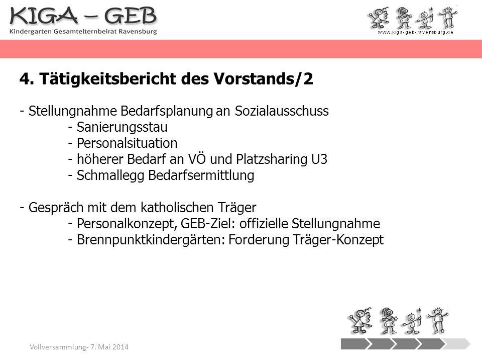 4. Tätigkeitsbericht des Vorstands/2