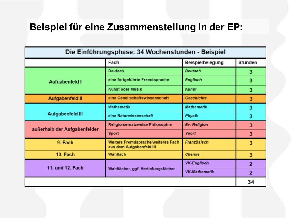 Beispiel für eine Zusammenstellung in der EP: