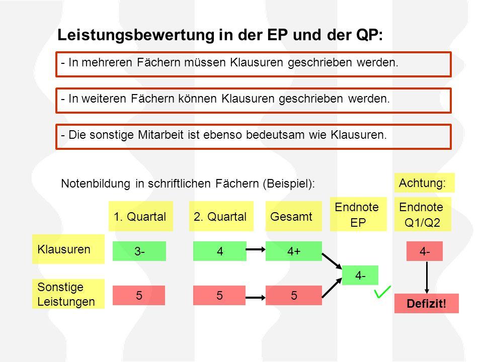 Leistungsbewertung in der EP und der QP: