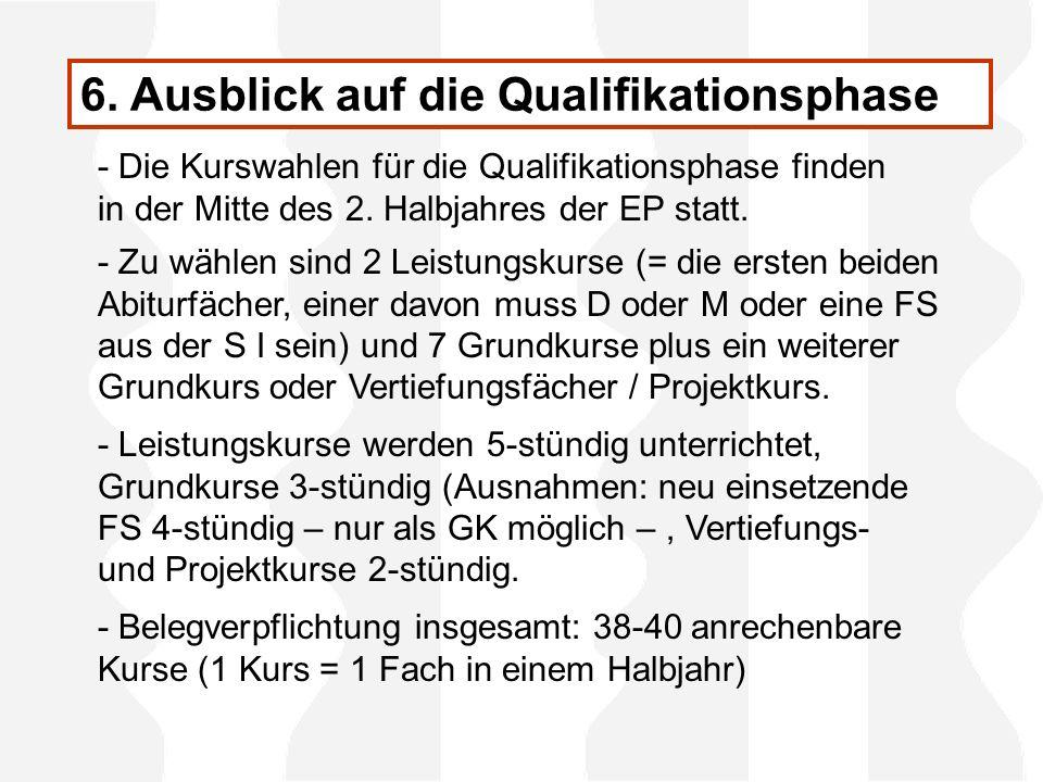 6. Ausblick auf die Qualifikationsphase