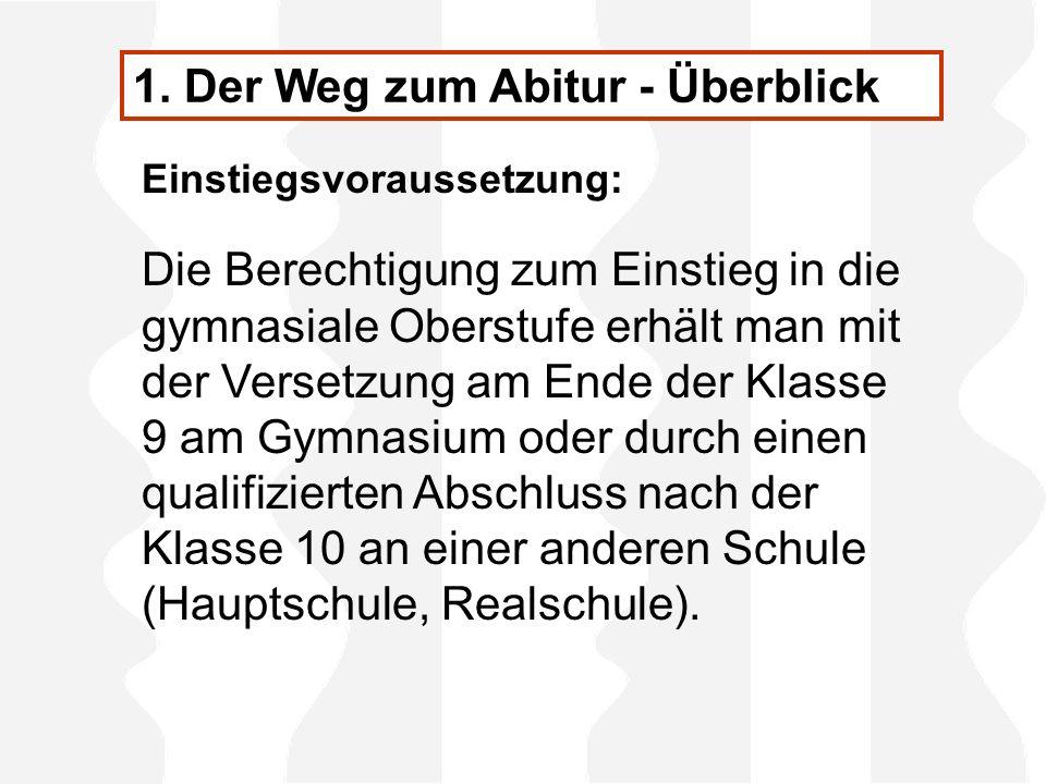 1. Der Weg zum Abitur - Überblick