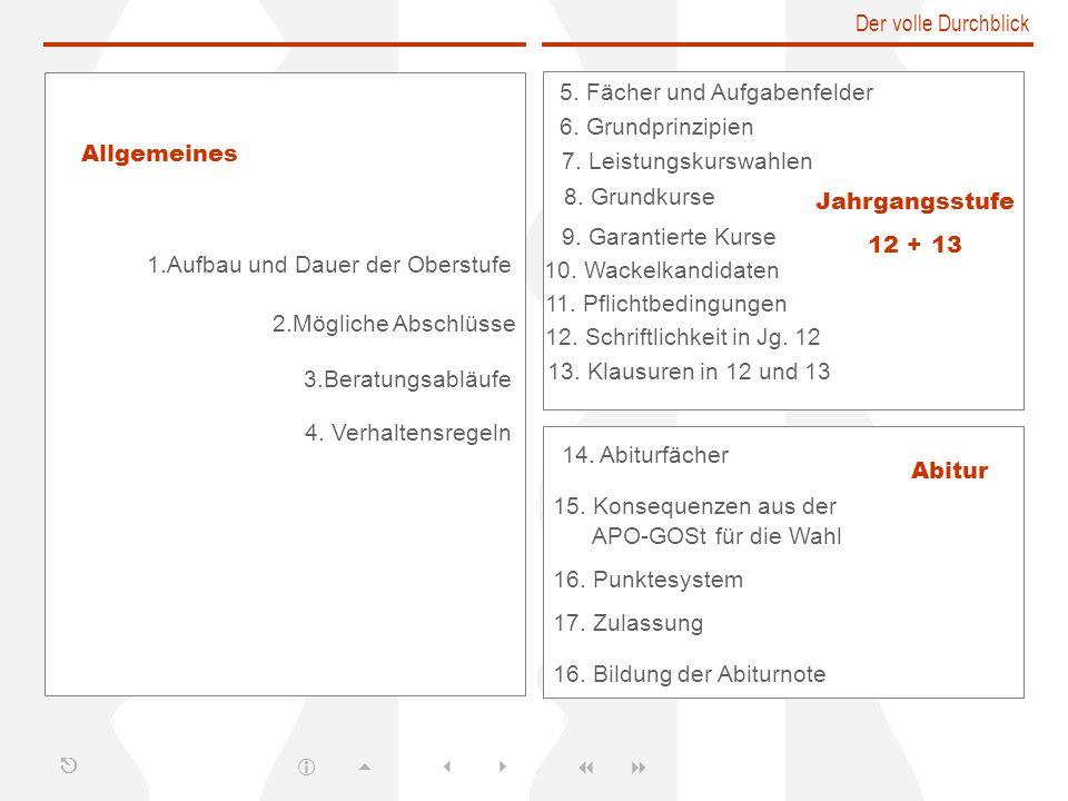 5. Fächer und Aufgabenfelder 6. Grundprinzipien Allgemeines
