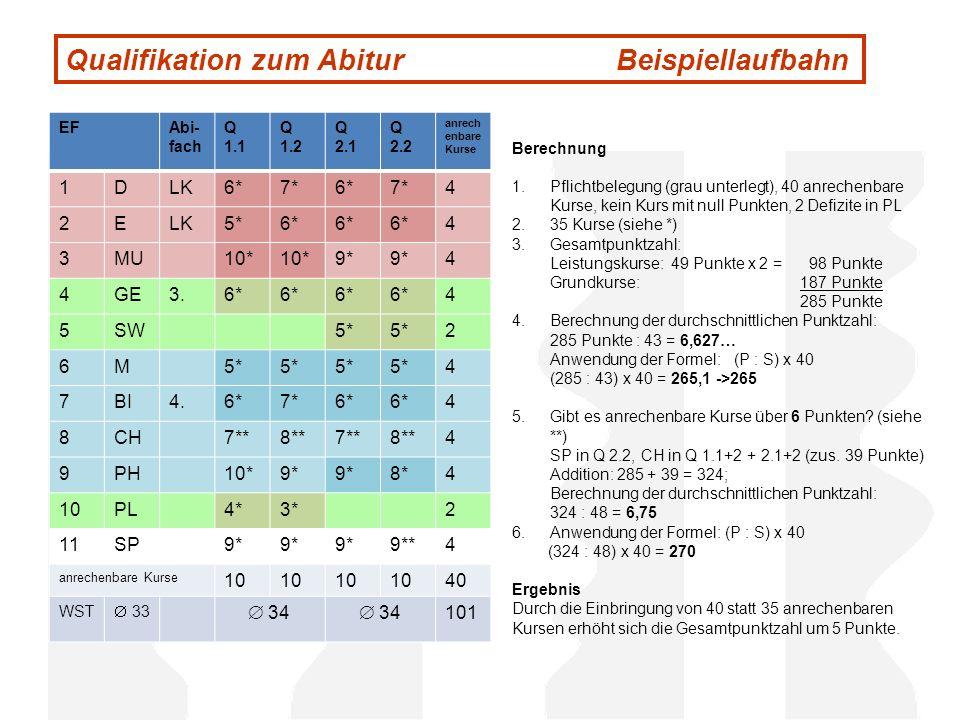 Qualifikation zum Abitur Beispiellaufbahn