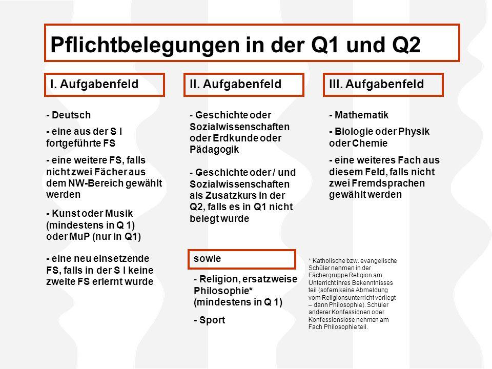 Pflichtbelegungen in der Q1 und Q2