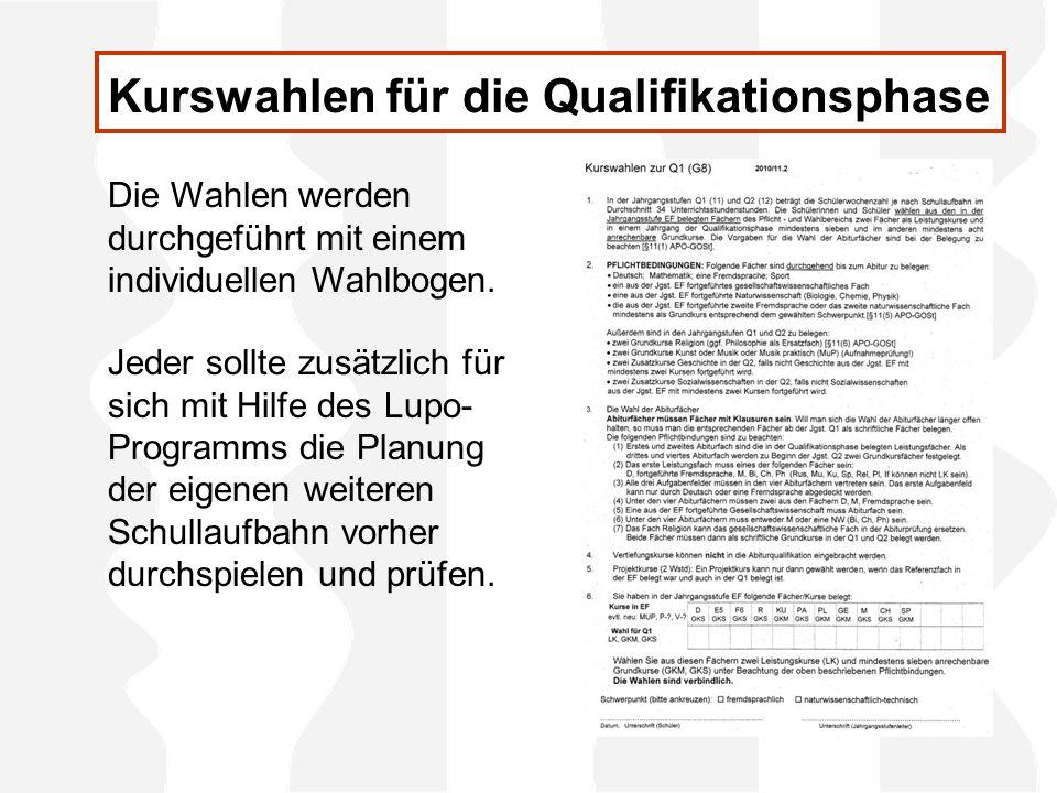 Kurswahlen für die Qualifikationsphase