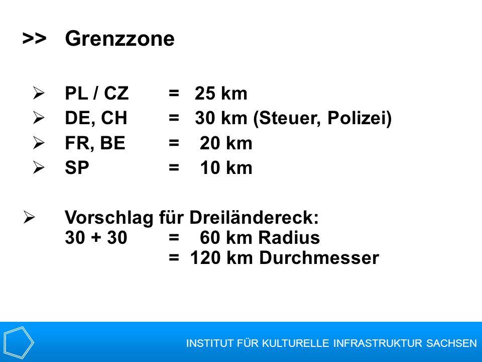>> Grenzzone PL / CZ = 25 km DE, CH = 30 km (Steuer, Polizei)