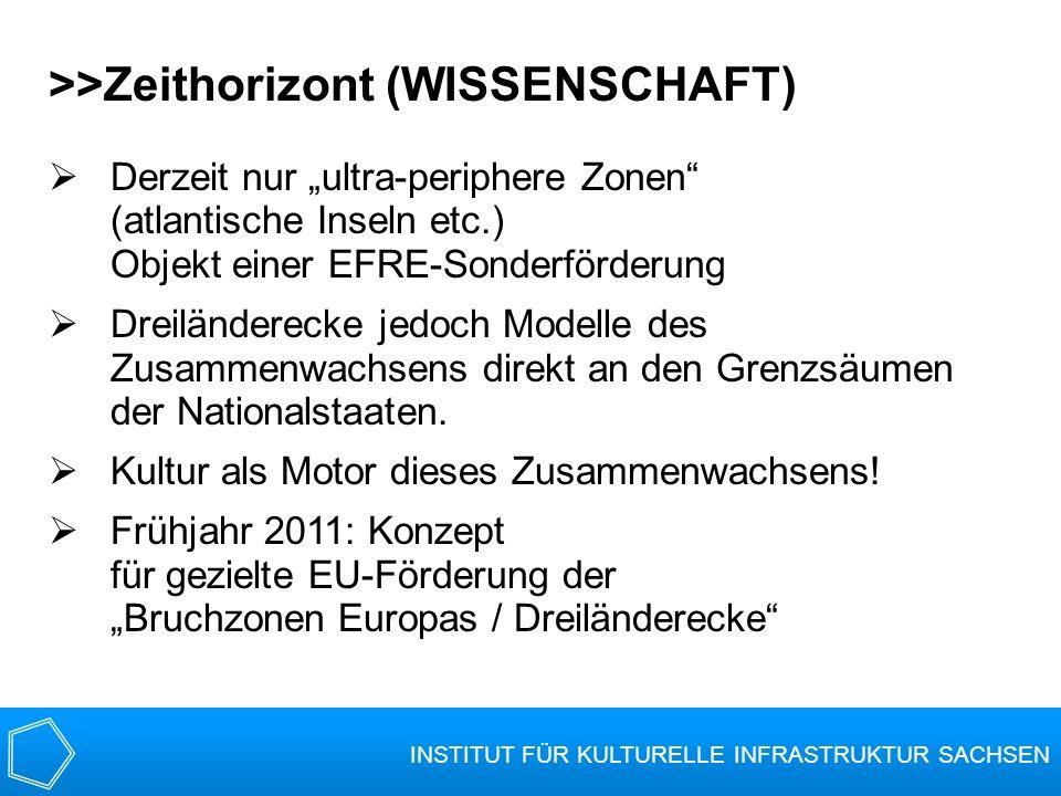 >>Zeithorizont (WISSENSCHAFT)