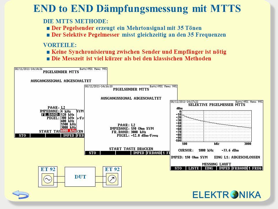 END to END Dämpfungsmessung mit MTTS