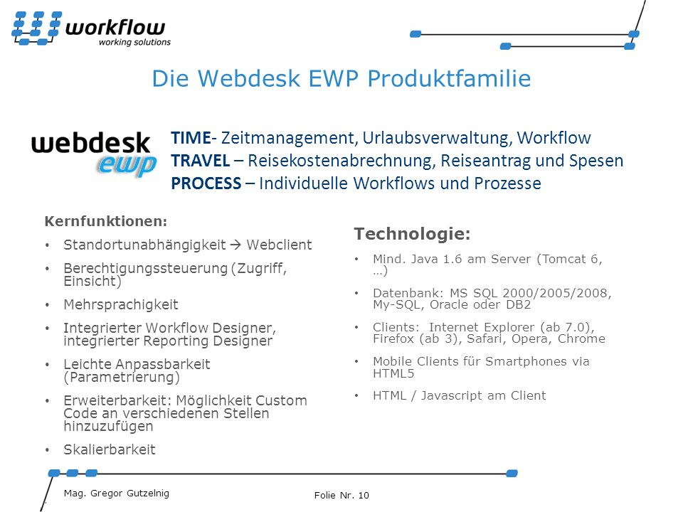 Die Webdesk EWP Produktfamilie