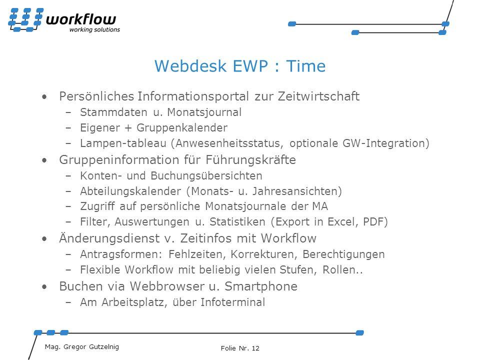 Webdesk EWP : Time Persönliches Informationsportal zur Zeitwirtschaft
