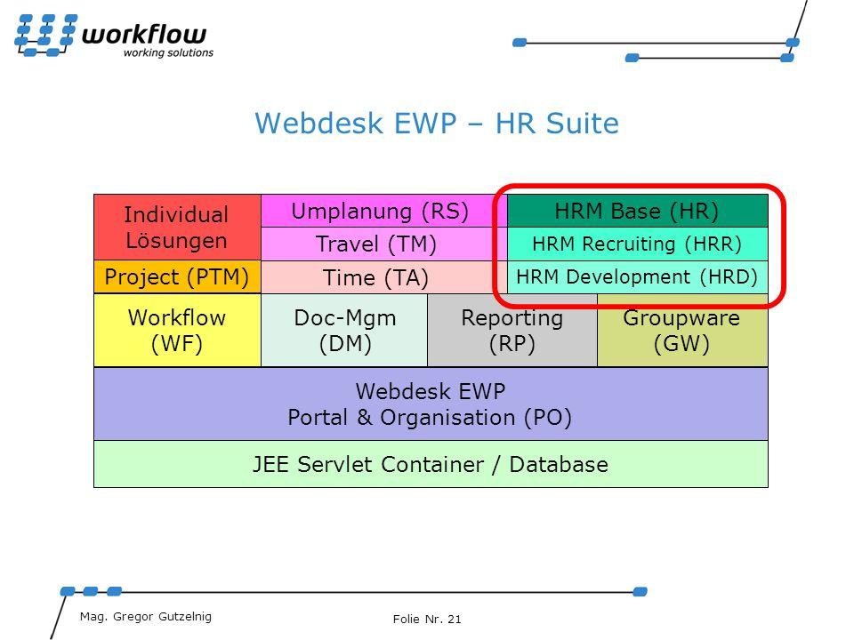 Webdesk EWP – HR Suite Individual Lösungen Umplanung (RS)