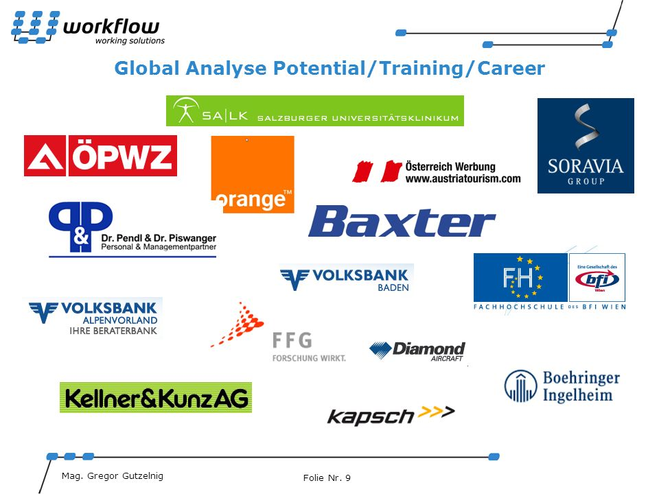 Global Analyse Potential/Training/Career