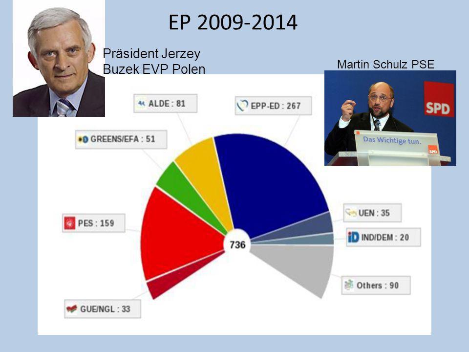 EP 2009-2014 Präsident Jerzey Buzek EVP Polen Martin Schulz PSE